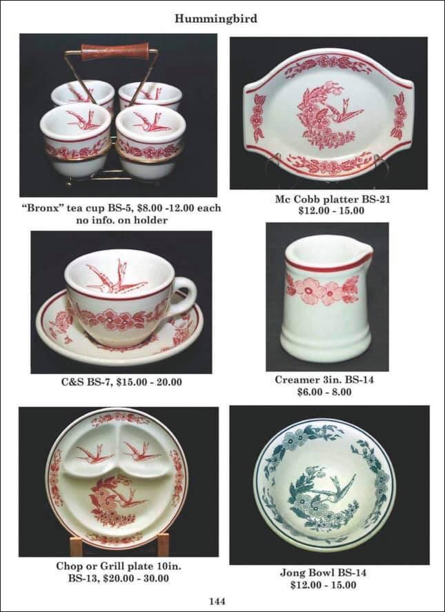 Jackson Pattern #P249-10-blue-jackson-china-book-hummingbird-page