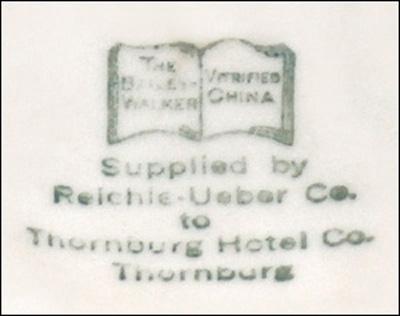 Thornburg Hotel Company -bs