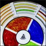 Shenango China Color Sample Plate